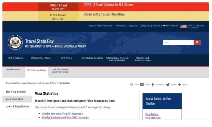 22611份F1学生签证,美国国务院公布5月美签发放数据